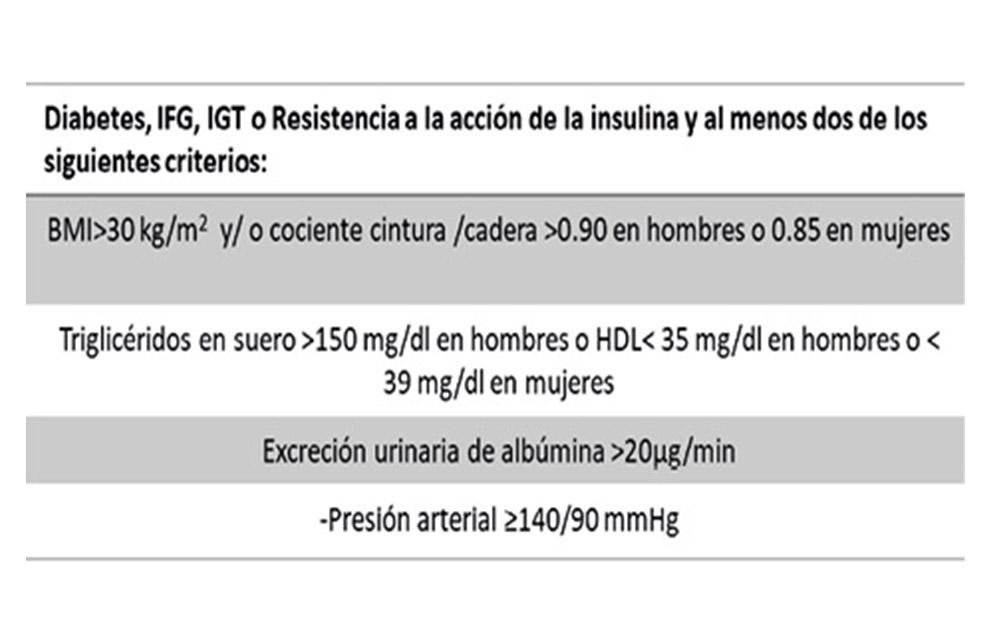 diabetes tipo 2 prediabetes y el síndrome metabólico archivos pdf
